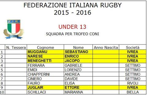 Trofeo CONI Under 13 – 2016